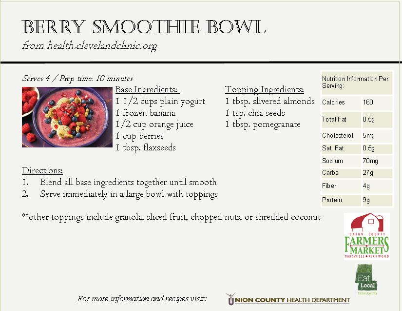 2016 Berry Recipe Card 1