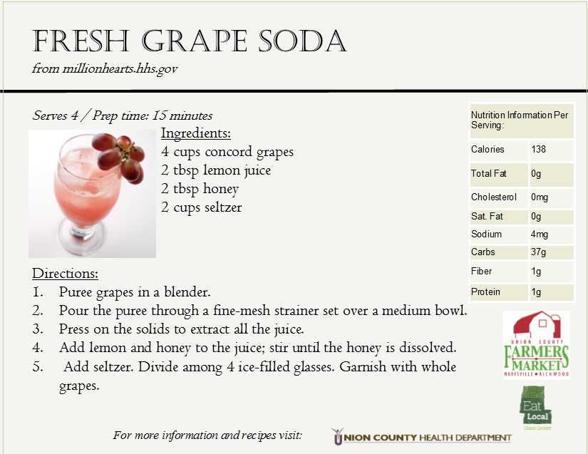 2016 Grape Recipe Card